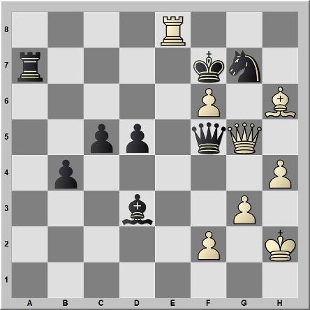 Posición 247: Stojnic - Fedorov