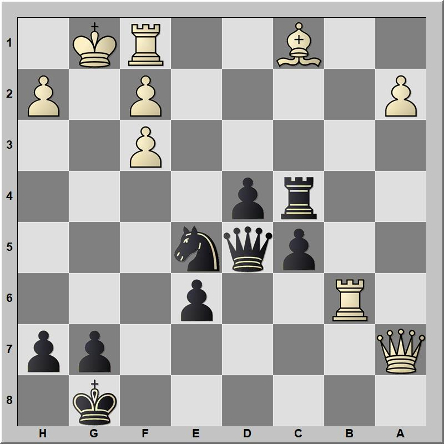 Posición 307: Beliavsky - Shcherbakov