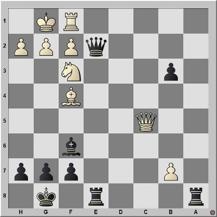 Posición 335: Von Bardeleben - Alekhine