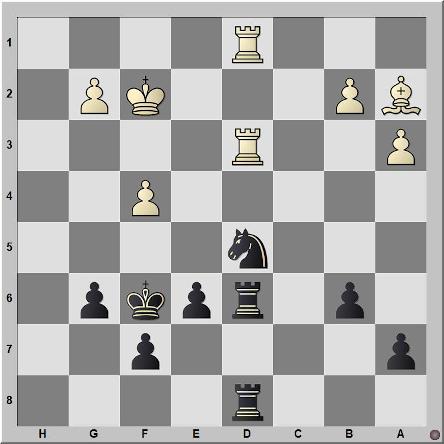 Posición 361: Kochyev - Eingorn