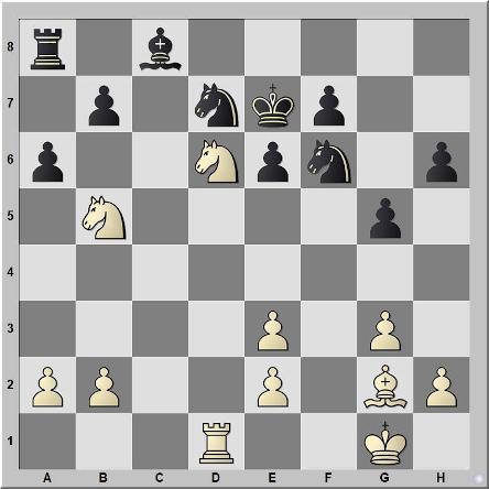 Posición 375: Ulibin - Martinovic