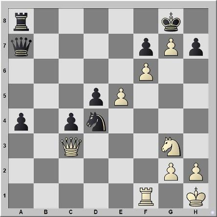 Posición 384: Botvinnik - Conel & O'Donel